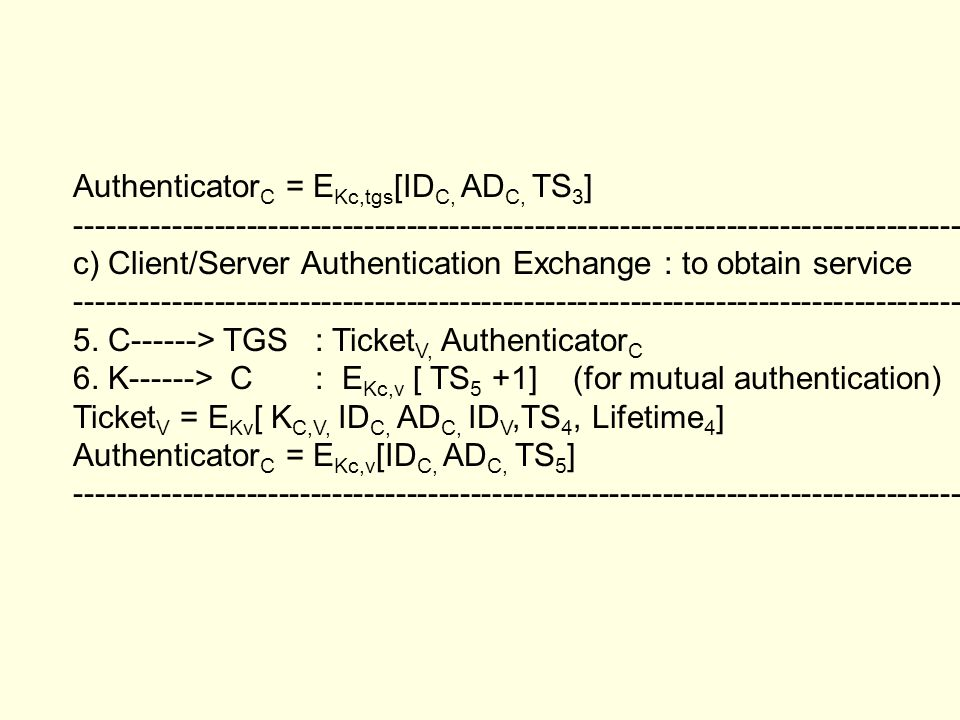 AuthenticatorC = EKc,tgs[IDC, ADC, TS3]